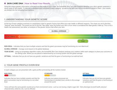 HomeDNA™ Skin Care Test
